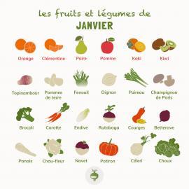 Les Fruits & Légumes de janvier